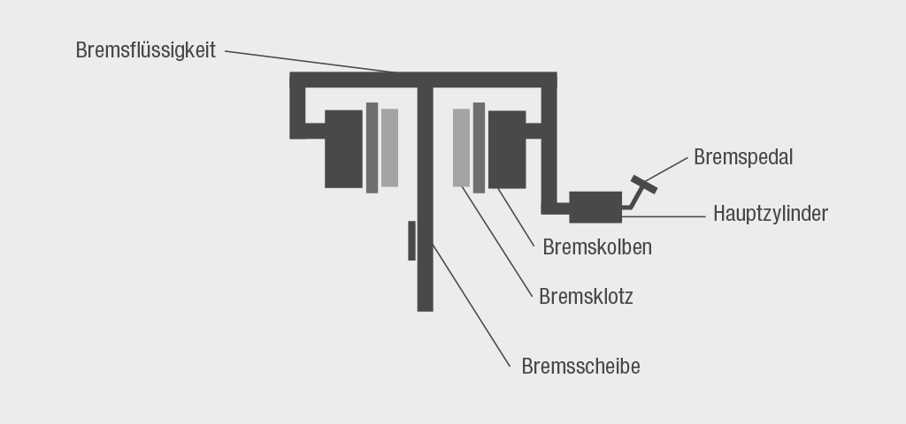 trommelbremse-1024x480